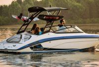 2020 Yamaha AR190 Review