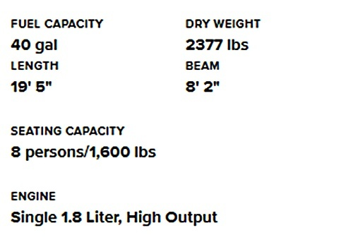 2020 Yamaha SX190 Specs