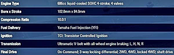 Yamaha Viking EPS SE Engine