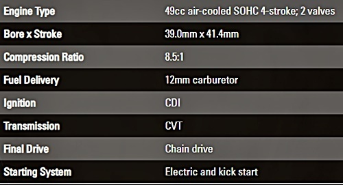 Yamaha YFZ50 Engine